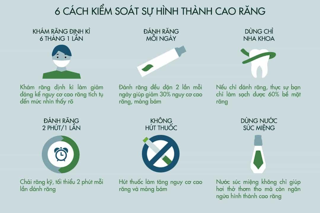 ngăn ngừa cao răng mảng bám